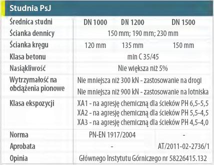 psj-tabelka